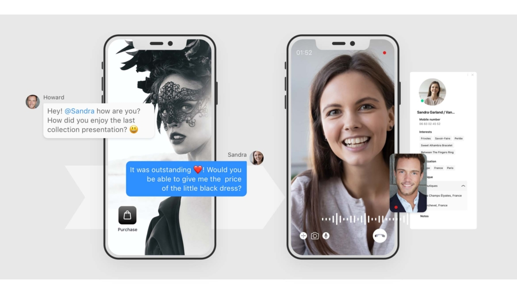 Southpigalle : Superapp Conversational Commerce, Care and Loyalty